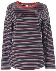 Блузи и туники SUBLEVEL